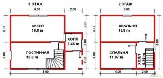 Дом из проф. бруса №32
