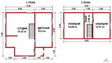 Дом из проф. бруса №36